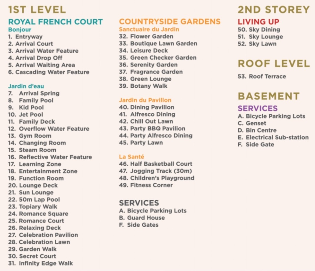 Provence Residence EC Site Plan & Facilities-2