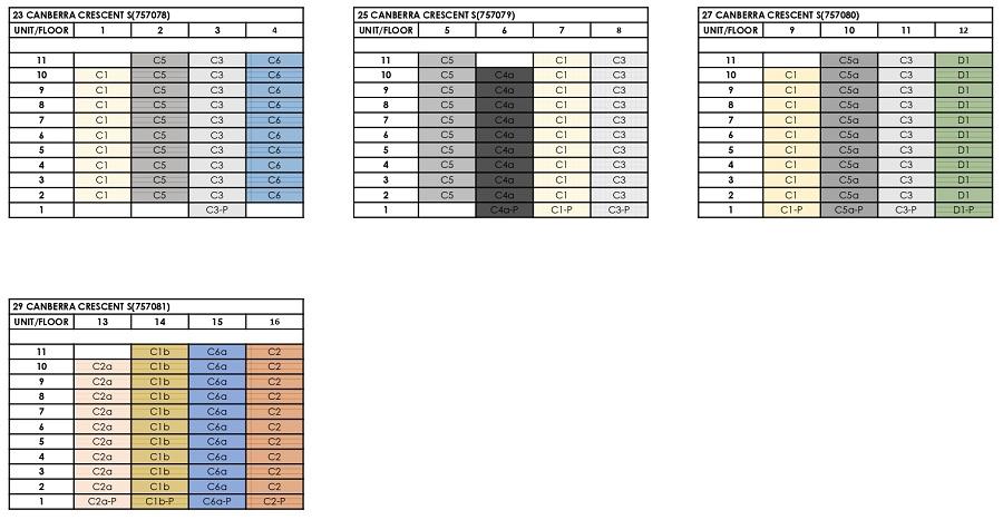 Provence Residence EC Unit Distribution Chart_1