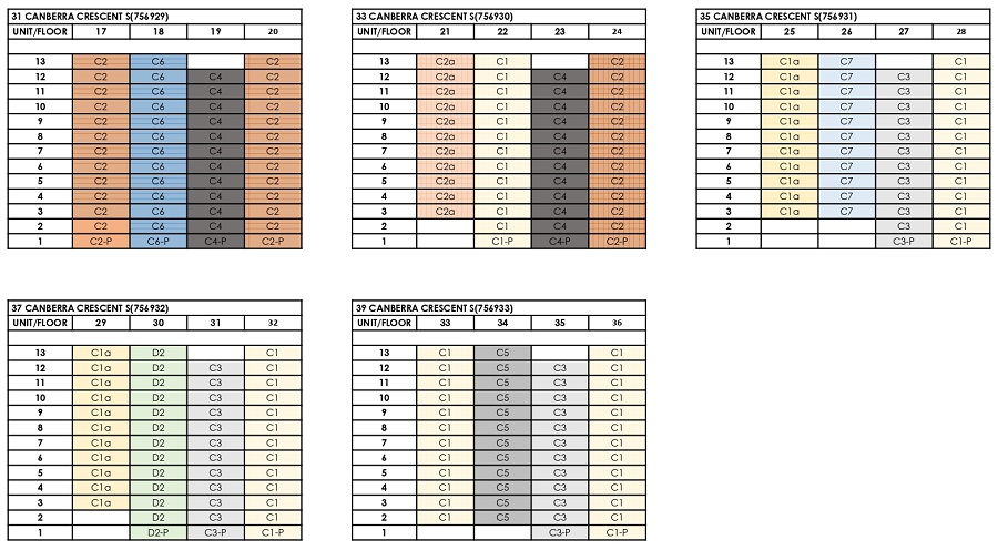 Provence Residence EC Unit Distribution Chart_2