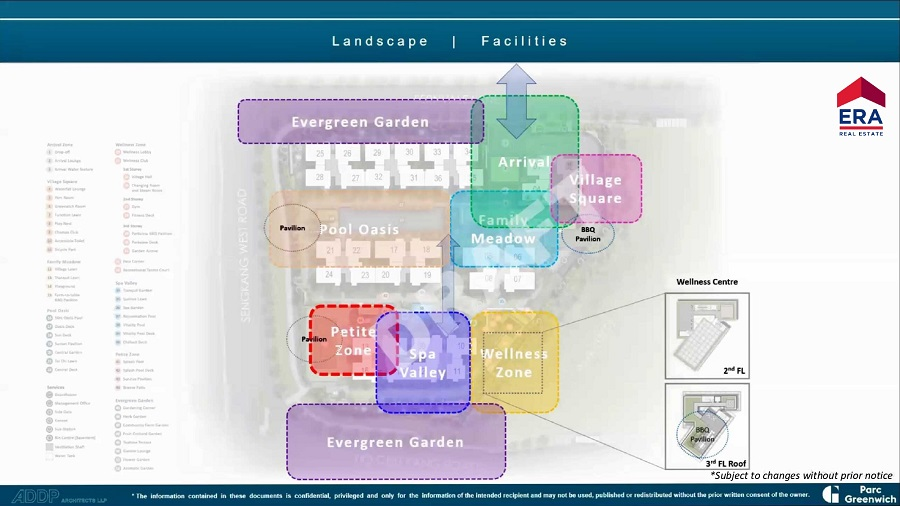 Parc Greenwich Landscape Facilities Zone