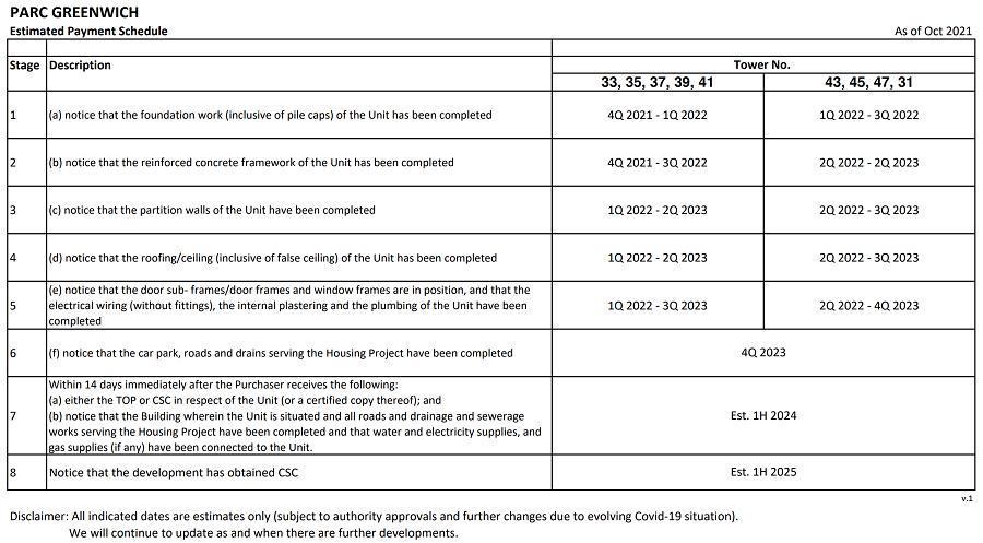 Parc Greenwich EC Payment Schedule